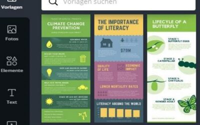 Infografiken selber machen